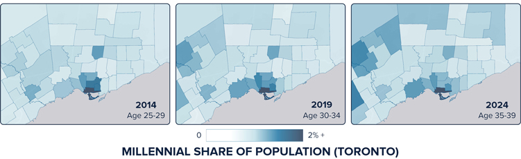 Millennial share of population (Toronto)